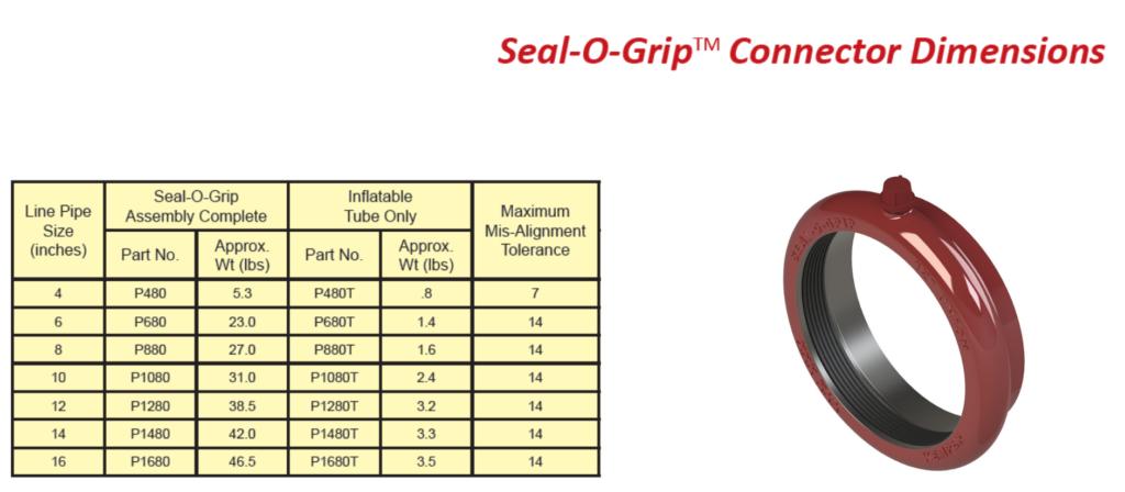 Seal-O-Grip specs
