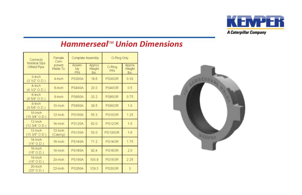Kemper Hammerseal Union Specs